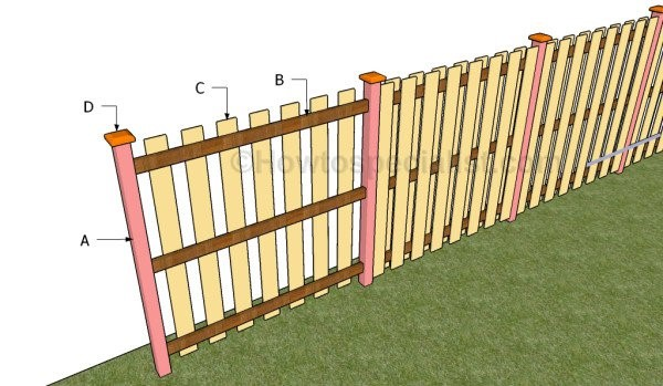 Timber Fence Diagram